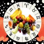 1375520907-diet-according-to-zodiac