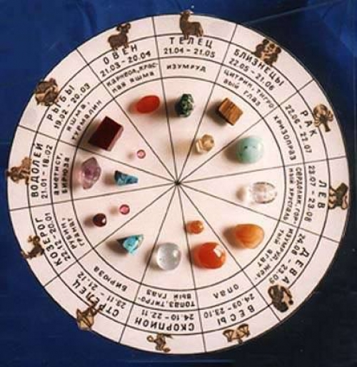 Водолей цвета по гороскопу